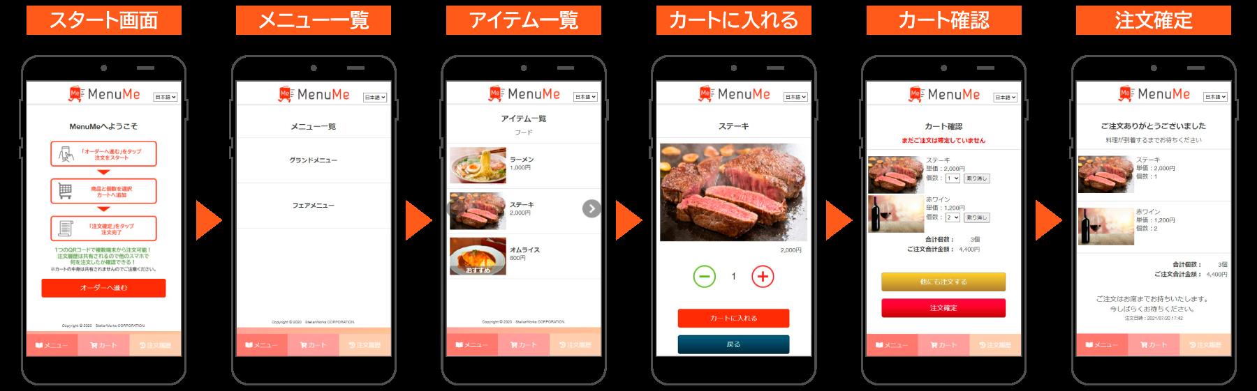 ユーザー画面例